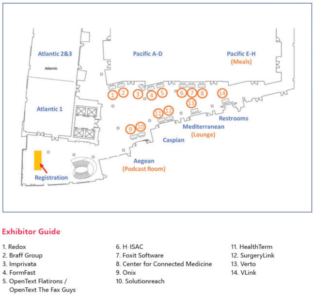 EXPO Health Map