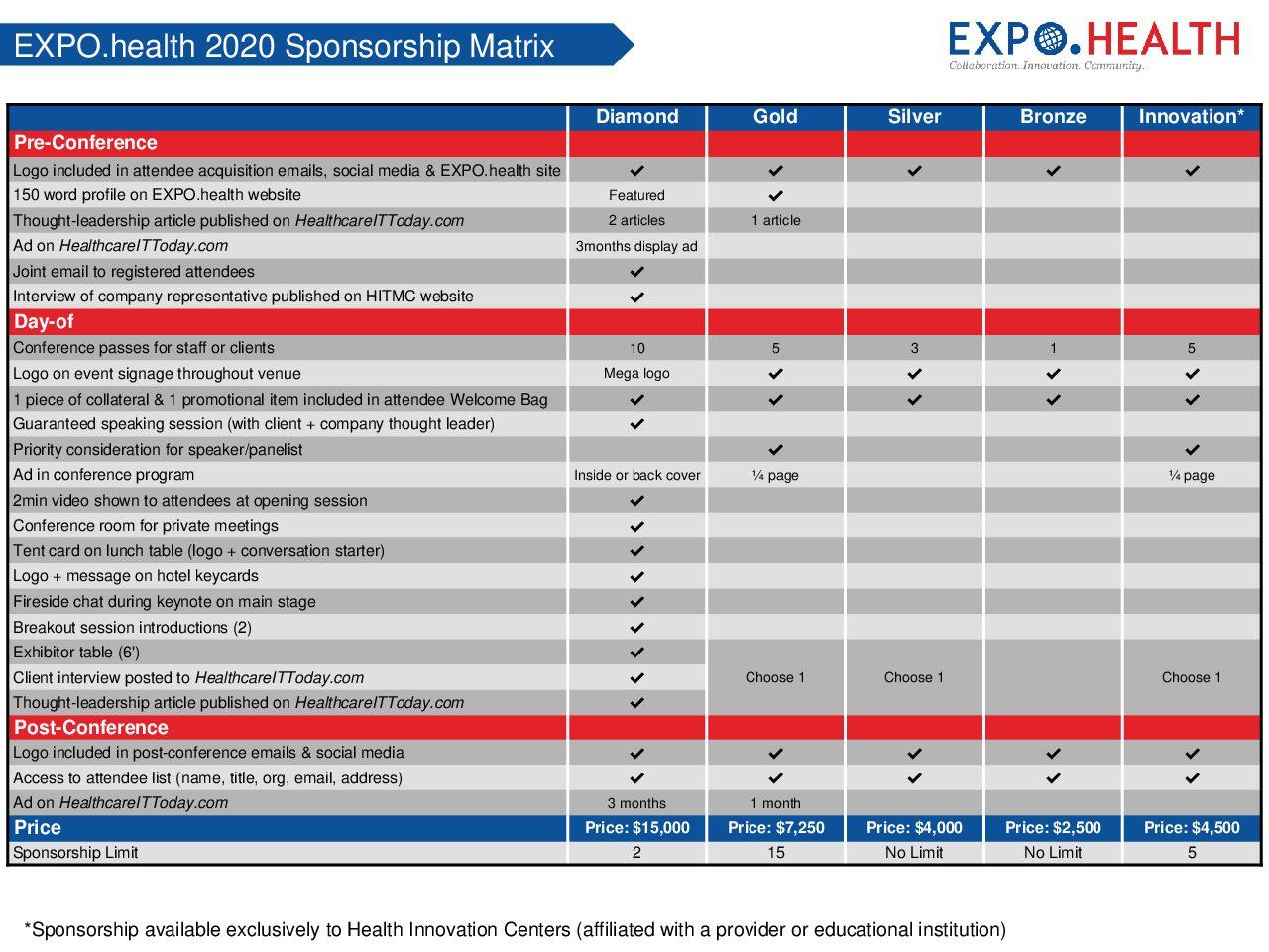 EXPO Health 2020 – Sponsor Matrix